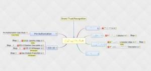 Content Flow Chart-0315