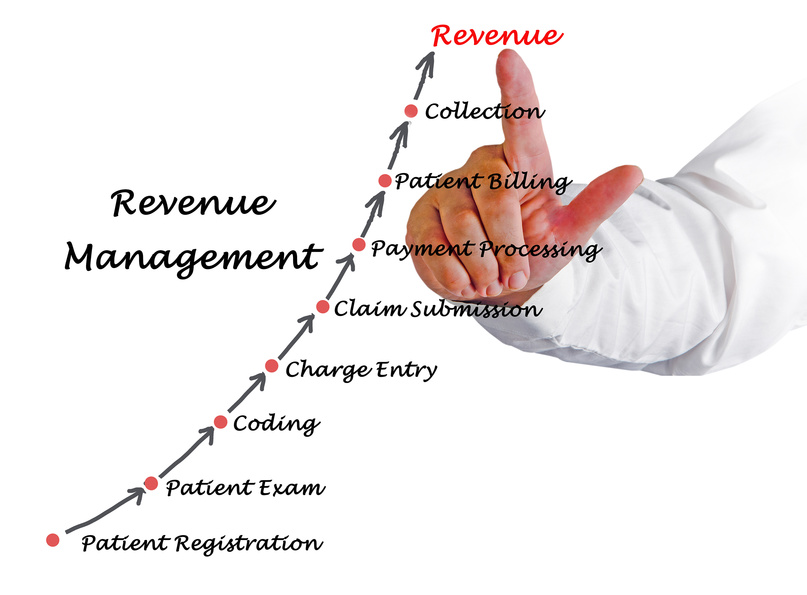 Take Advantage of Revenue Cycle Market Growth with Your Online Presence
